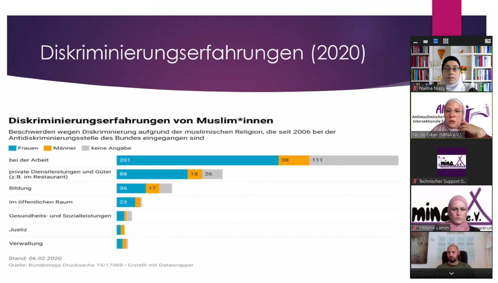 Online-Fachtag Antimuslimischer Rassismus von Mina e.V.