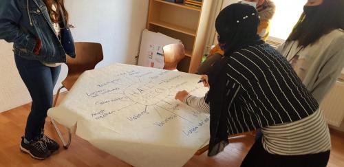 In Gruppenarbeit wird eine Mindmap zum Begriff Hatespeech erstellt.